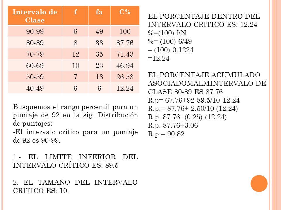 Intervalo de Clase ffaC% 90-99649100 80-8983387.76 70-79123571.43 60-69102346.94 50-5971326.53 40-496612.24 Busquemos el rango percentil para un punta