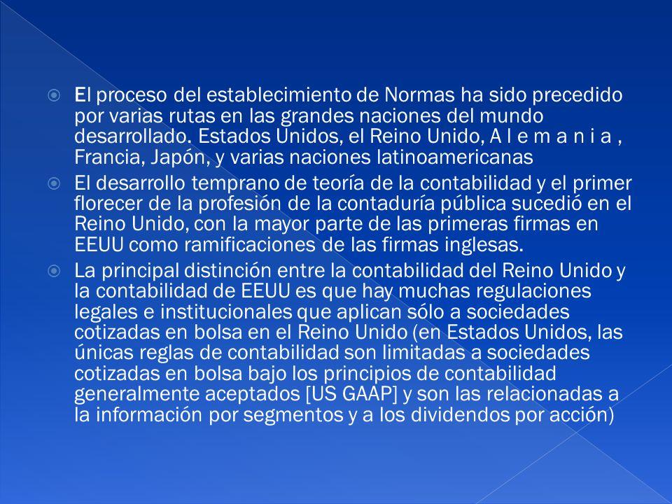 El proceso del establecimiento de Normas ha sido precedido por varias rutas en las grandes naciones del mundo desarrollado. Estados Unidos, el Reino U