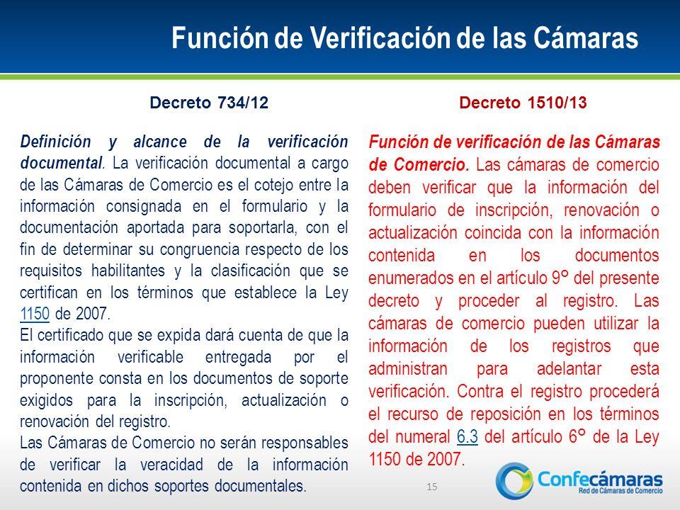 Función de Verificación de las Cámaras 15 Definición y alcance de la verificación documental.