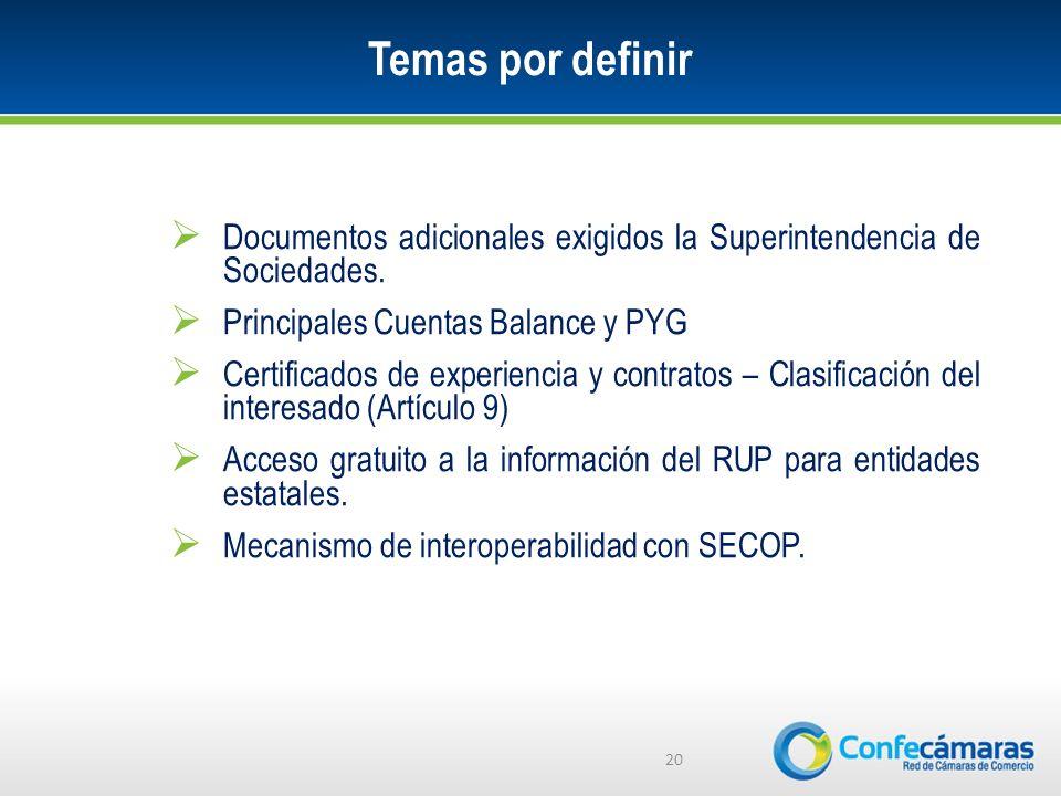 Temas por definir 20 Documentos adicionales exigidos la Superintendencia de Sociedades.
