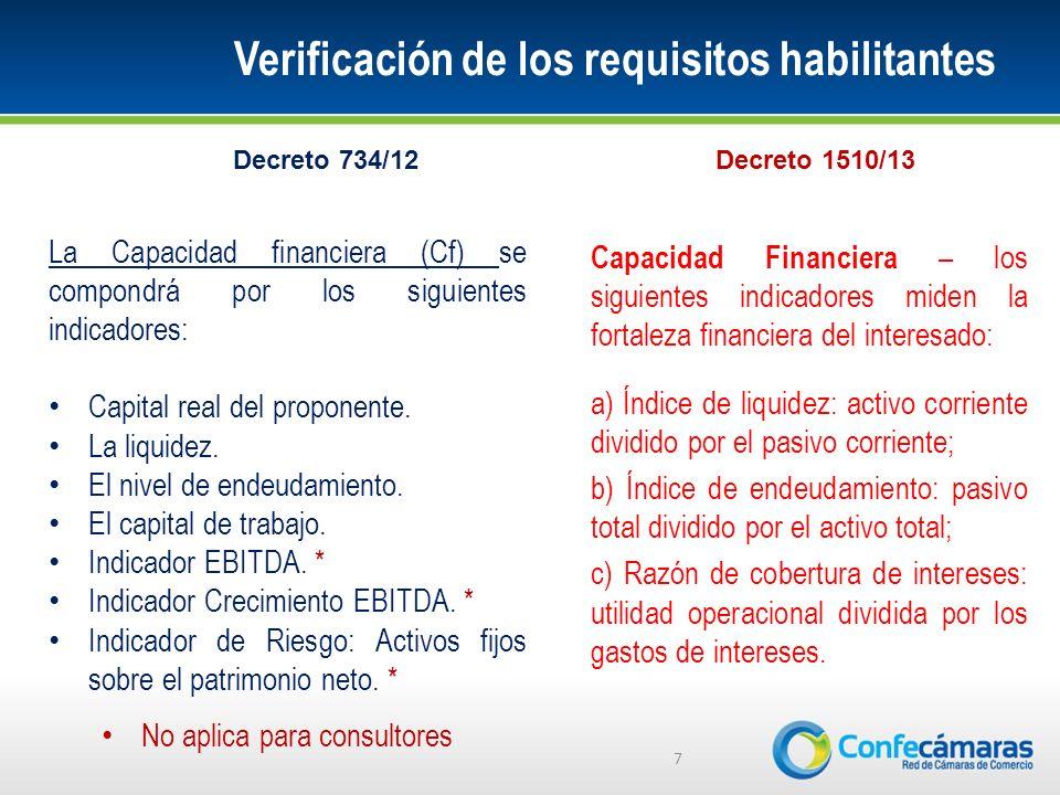 Verificación de los requisitos habilitantes 7 La Capacidad financiera (Cf) se compondrá por los siguientes indicadores: Capital real del proponente.