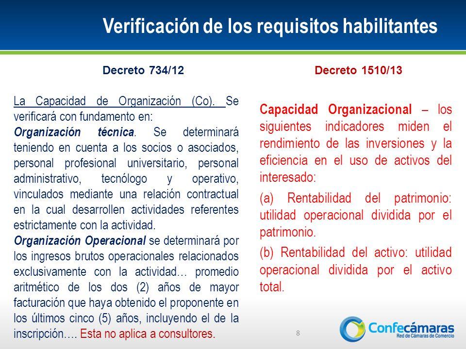 Verificación de los requisitos habilitantes 8 La Capacidad de Organización (Co).