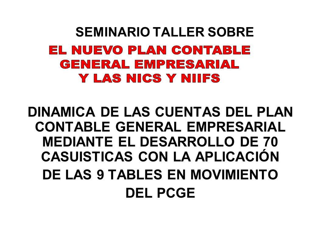 COMPRA SIMPLE DE MERCADERIAS AFECTA AL IGV Enunciado: Se compra 100 pares de zapatos Nº45 con Fac.