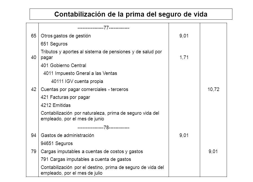 Contabilización de la prima del seguro de vida ----------------77------------- 65Otros gastos de gestión9,01 651 Seguros 40 Tributos y aportes al sist