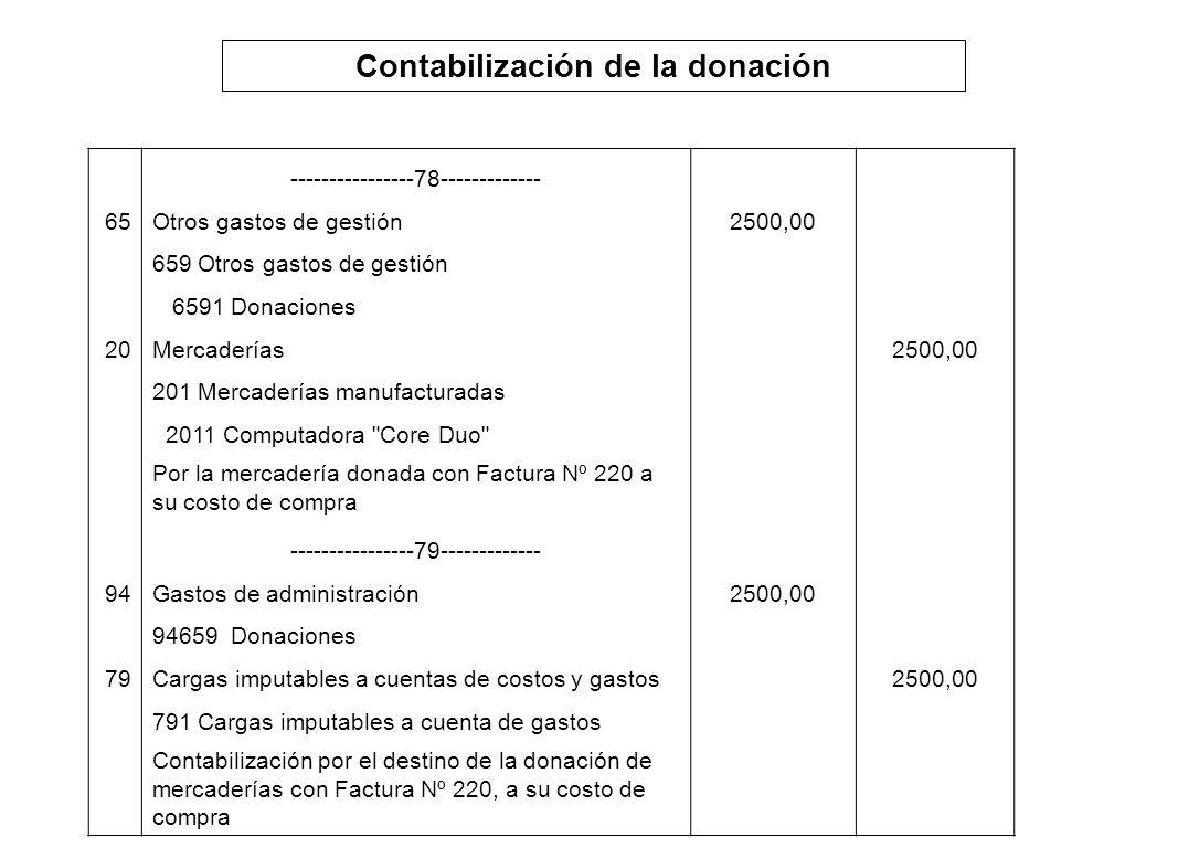 Contabilización de la donación ----------------78------------- 65Otros gastos de gestión2500,00 659 Otros gastos de gestión 6591 Donaciones 20Mercader