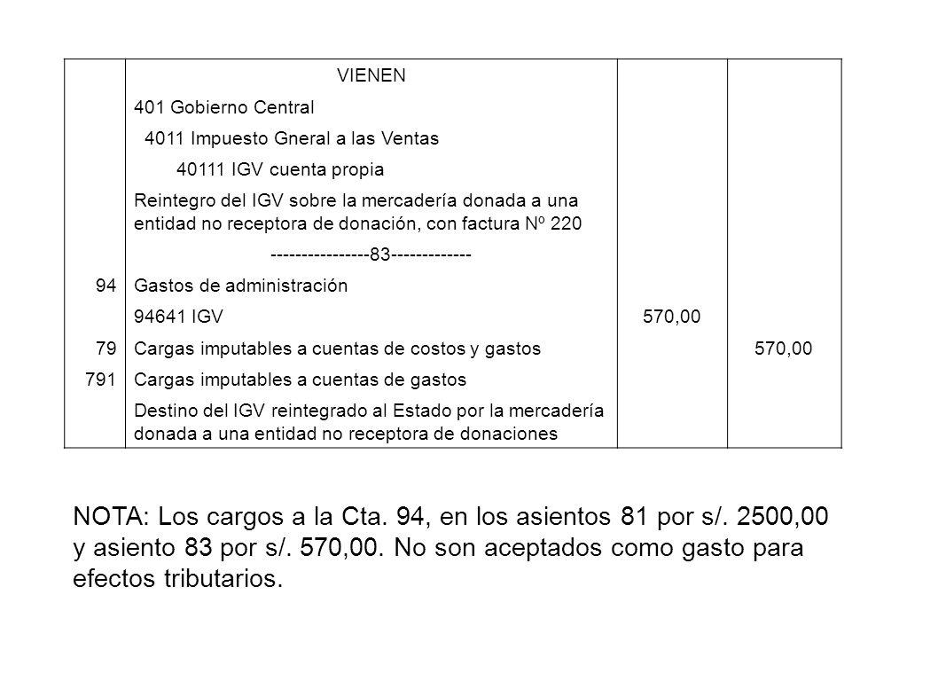 VIENEN 401 Gobierno Central 4011 Impuesto Gneral a las Ventas 40111 IGV cuenta propia Reintegro del IGV sobre la mercadería donada a una entidad no re