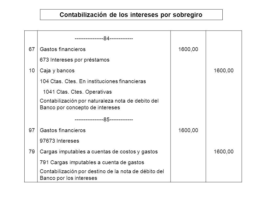 Contabilización de los intereses por sobregiro ----------------84------------- 67Gastos financieros1600,00 673 Intereses por préstamos 10Caja y bancos