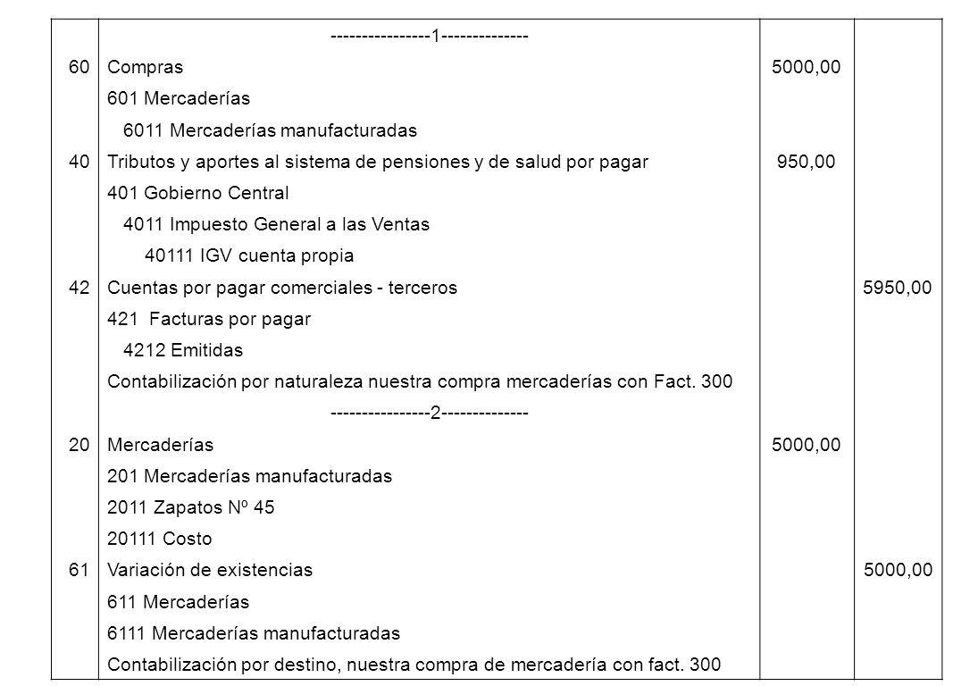 ----------------1-------------- 60Compras5000,00 601 Mercaderías 6011 Mercaderías manufacturadas 40Tributos y aportes al sistema de pensiones y de sal