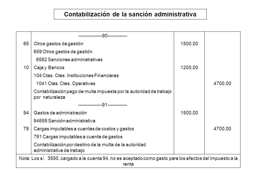 Contabilización de la sanción administrativa ----------------90------------- 65Otros gastos de gestión1500,00 659 Otros gastos de gestión 6592 Sancion