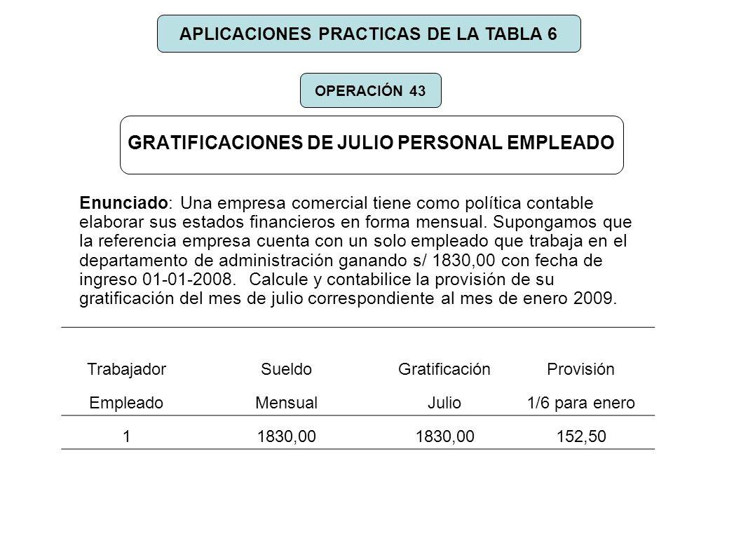 GRATIFICACIONES DE JULIO PERSONAL EMPLEADO Enunciado: Una empresa comercial tiene como política contable elaborar sus estados financieros en forma men