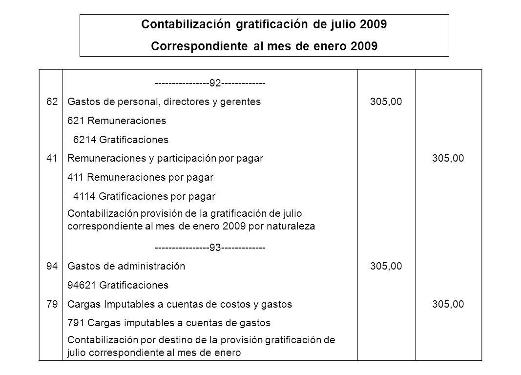 Contabilización gratificación de julio 2009 Correspondiente al mes de enero 2009 ----------------92------------- 62Gastos de personal, directores y ge