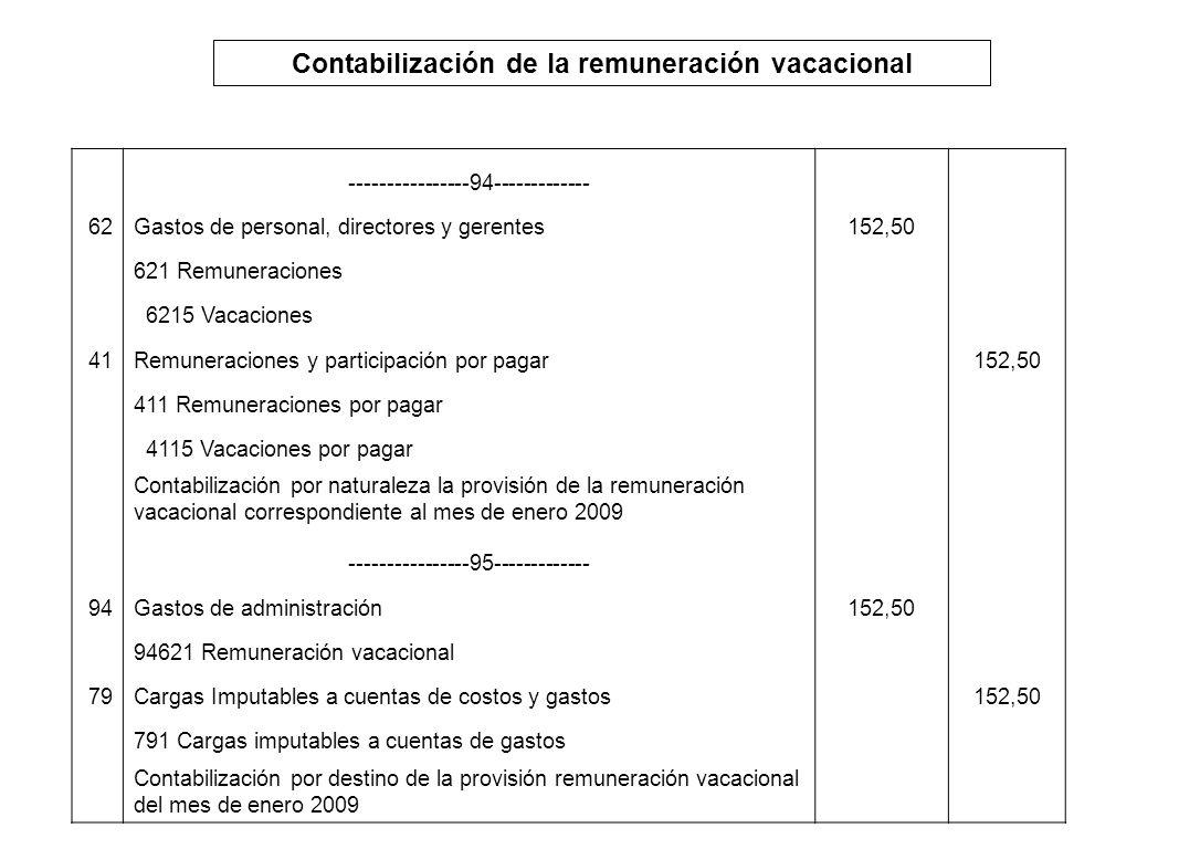 Contabilización de la remuneración vacacional ----------------94------------- 62Gastos de personal, directores y gerentes152,50 621 Remuneraciones 621
