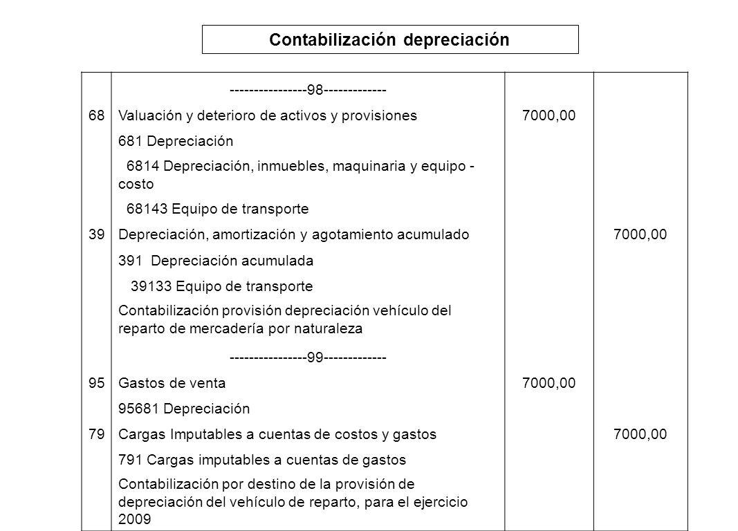 Contabilización depreciación ----------------98------------- 68Valuación y deterioro de activos y provisiones7000,00 681 Depreciación 6814 Depreciació