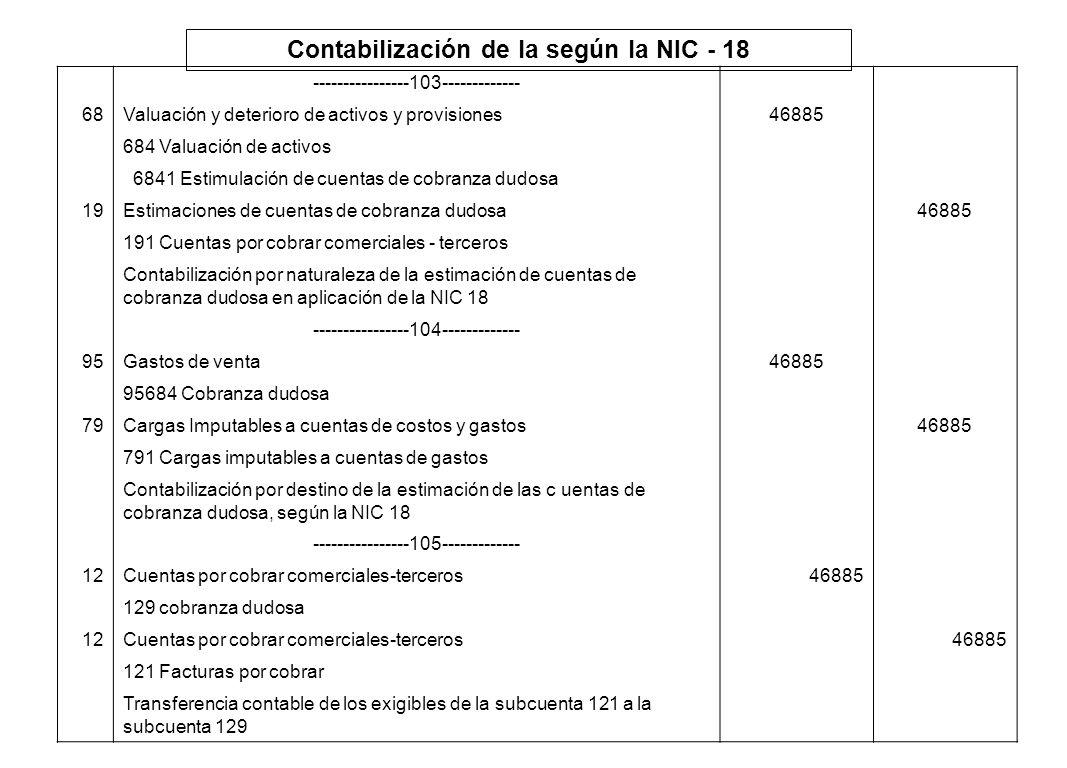 Contabilización de la según la NIC - 18 ----------------103------------- 68Valuación y deterioro de activos y provisiones46885 684 Valuación de activo