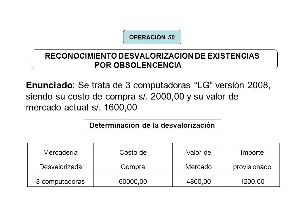 RECONOCIMIENTO DESVALORIZACION DE EXISTENCIAS POR OBSOLENCENCIA Enunciado: Se trata de 3 computadoras LG versión 2008, siendo su costo de compra s/. 2