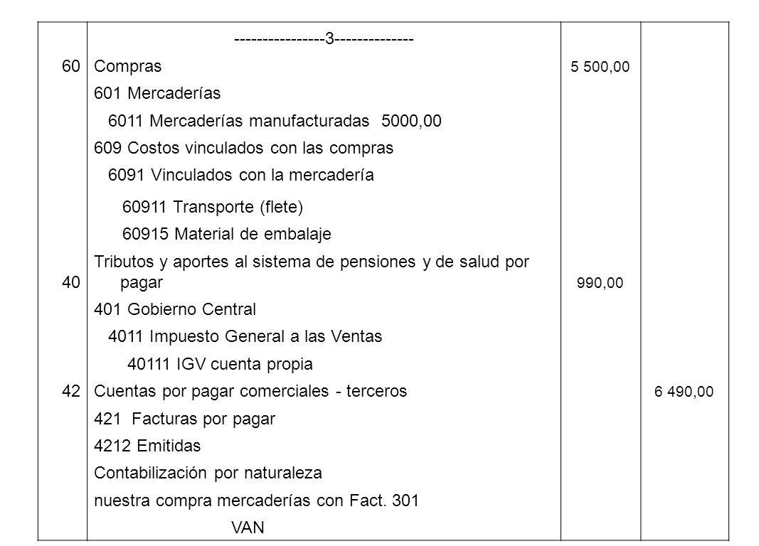 ----------------3-------------- 60Compras 5 500,00 601 Mercaderías 6011 Mercaderías manufacturadas 5000,00 609 Costos vinculados con las compras 6091