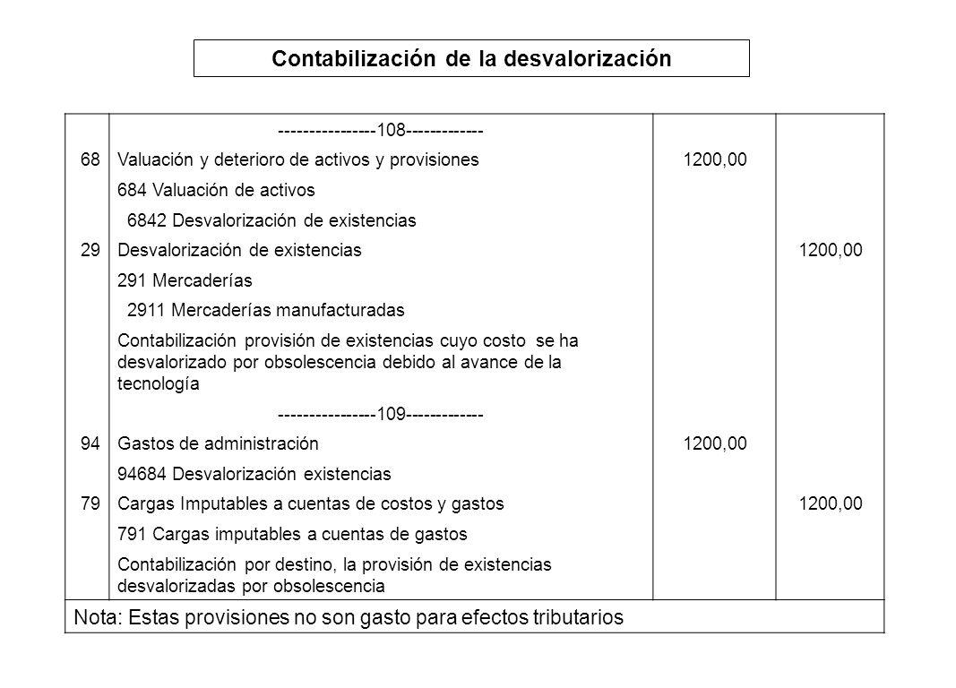 Contabilización de la desvalorización ----------------108------------- 68Valuación y deterioro de activos y provisiones1200,00 684 Valuación de activo