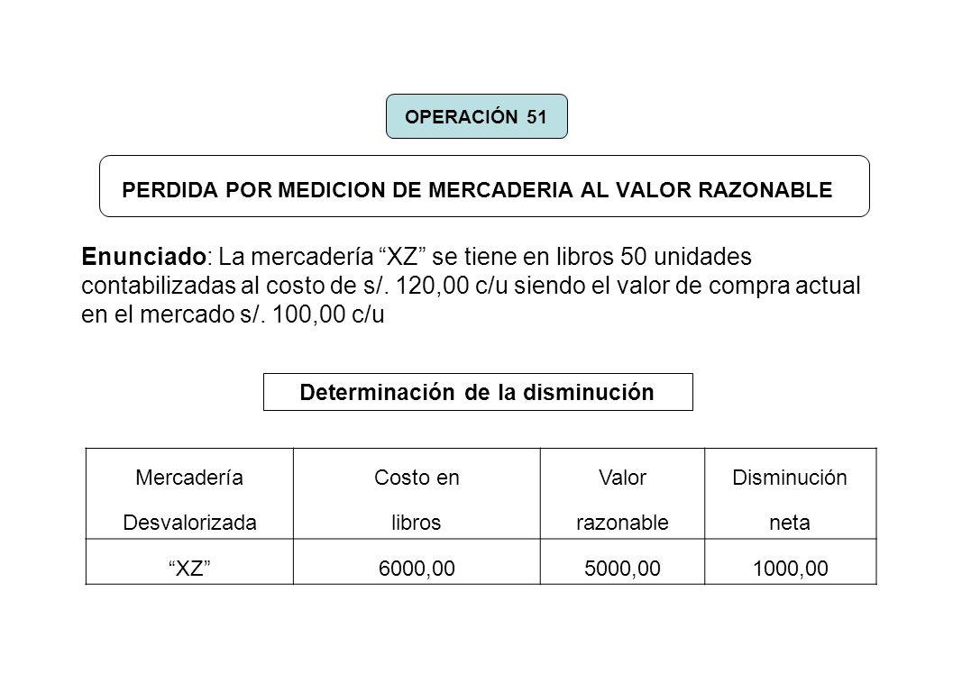 PERDIDA POR MEDICION DE MERCADERIA AL VALOR RAZONABLE Enunciado: La mercadería XZ se tiene en libros 50 unidades contabilizadas al costo de s/. 120,00