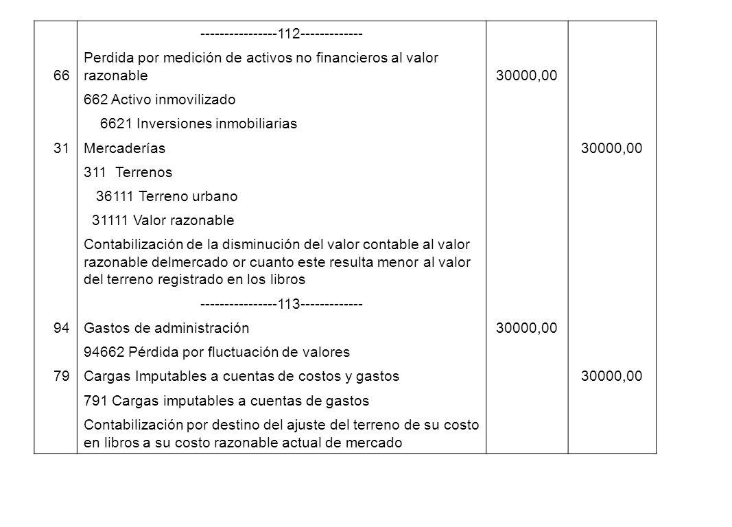 ----------------112------------- 66 Perdida por medición de activos no financieros al valor razonable30000,00 662 Activo inmovilizado 6621 Inversiones