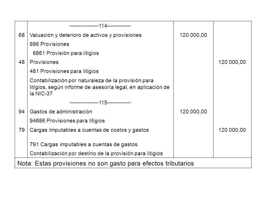 ----------------114------------- 68Valuación y deterioro de activos y provisiones120 000,00 686 Provisiones 6861 Provisión para litigios 48Provisiones