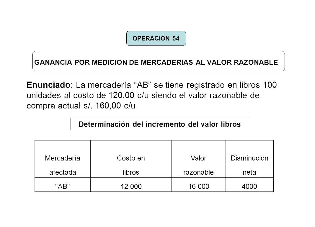 GANANCIA POR MEDICION DE MERCADERIAS AL VALOR RAZONABLE Enunciado: La mercadería AB se tiene registrado en libros 100 unidades al costo de 120,00 c/u