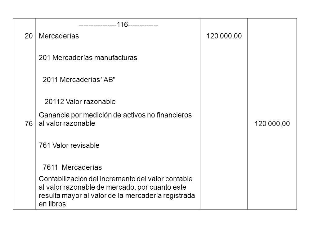 ----------------116------------- 20Mercaderías120 000,00 201 Mercaderías manufacturas 2011 Mercaderías