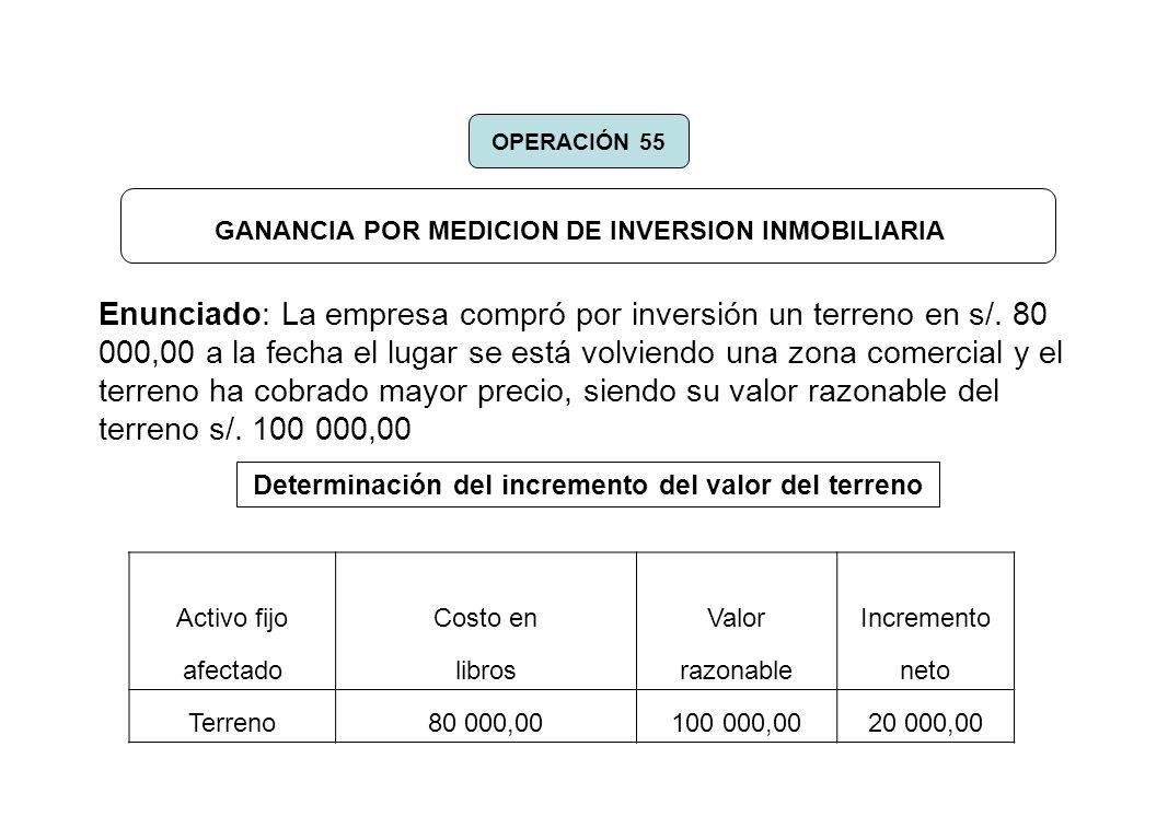 GANANCIA POR MEDICION DE INVERSION INMOBILIARIA Enunciado: La empresa compró por inversión un terreno en s/. 80 000,00 a la fecha el lugar se está vol