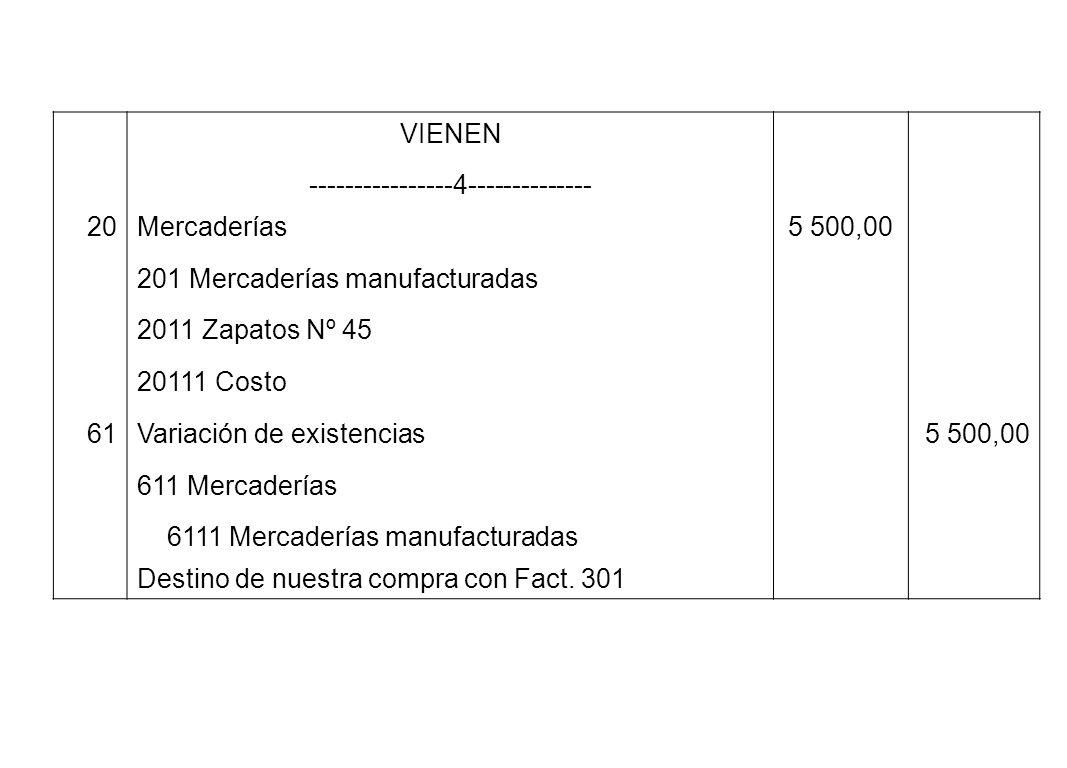 VIENEN ----------------4-------------- 20Mercaderías5 500,00 201 Mercaderías manufacturadas 2011 Zapatos Nº 45 20111 Costo 61Variación de existencias5