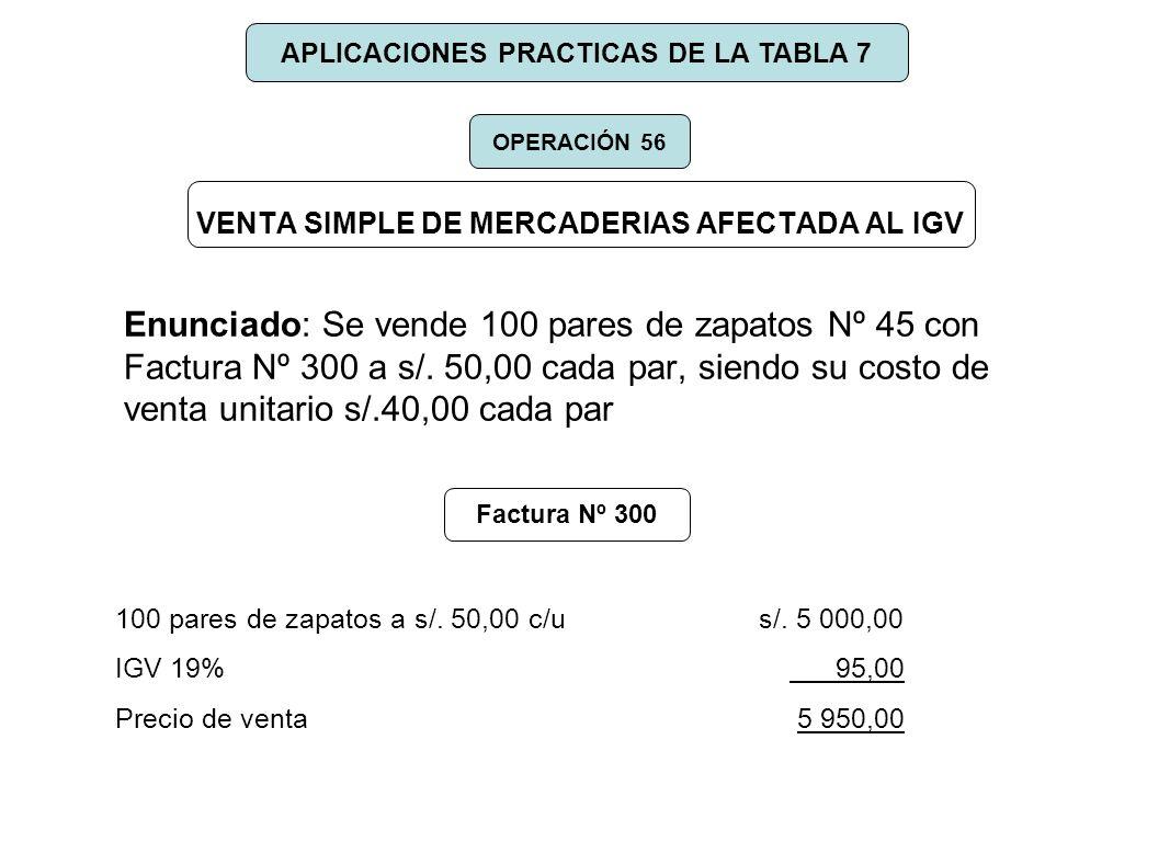 VENTA SIMPLE DE MERCADERIAS AFECTADA AL IGV Enunciado: Se vende 100 pares de zapatos Nº 45 con Factura Nº 300 a s/. 50,00 cada par, siendo su costo de