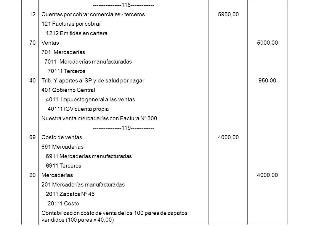 ----------------118------------- 12Cuentas por cobrar comerciales - terceros5950,00 121 Facturas por cobrar 1212 Emitidas en cartera 70Ventas5000,00 7