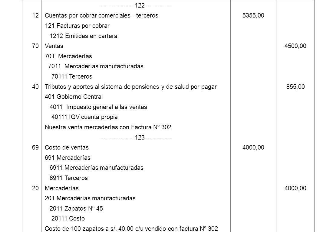 ----------------122------------- 12Cuentas por cobrar comerciales - terceros5355,00 121 Facturas por cobrar 1212 Emitidas en cartera 70Ventas 4500,00
