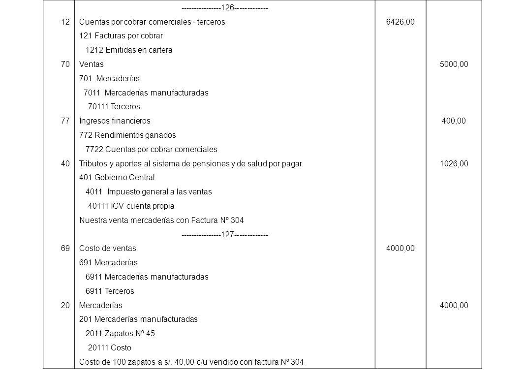 ----------------126------------- 12Cuentas por cobrar comerciales - terceros6426,00 121 Facturas por cobrar 1212 Emitidas en cartera 70Ventas 5000,00