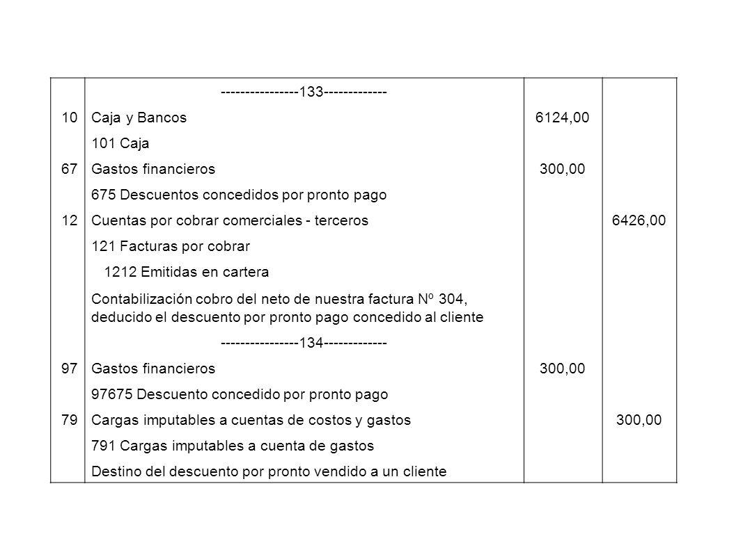 ----------------133------------- 10Caja y Bancos6124,00 101 Caja 67Gastos financieros300,00 675 Descuentos concedidos por pronto pago 12Cuentas por co