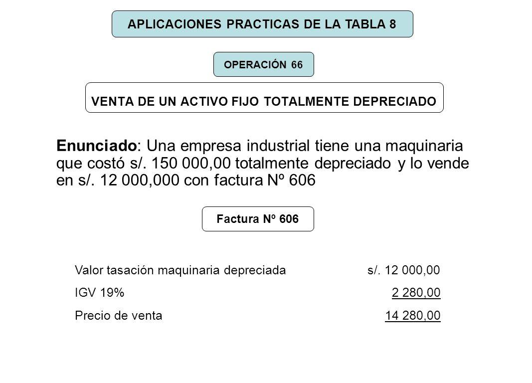 VENTA DE UN ACTIVO FIJO TOTALMENTE DEPRECIADO Enunciado: Una empresa industrial tiene una maquinaria que costó s/. 150 000,00 totalmente depreciado y