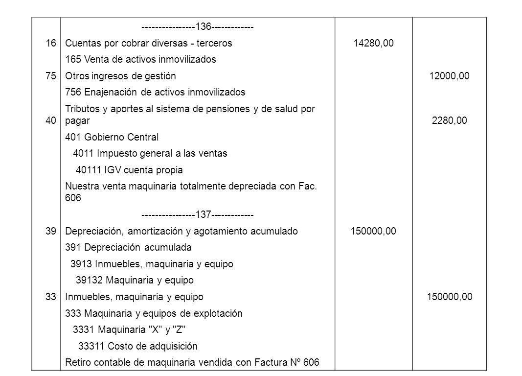 ----------------136------------- 16Cuentas por cobrar diversas - terceros14280,00 165 Venta de activos inmovilizados 75Otros ingresos de gestión12000,