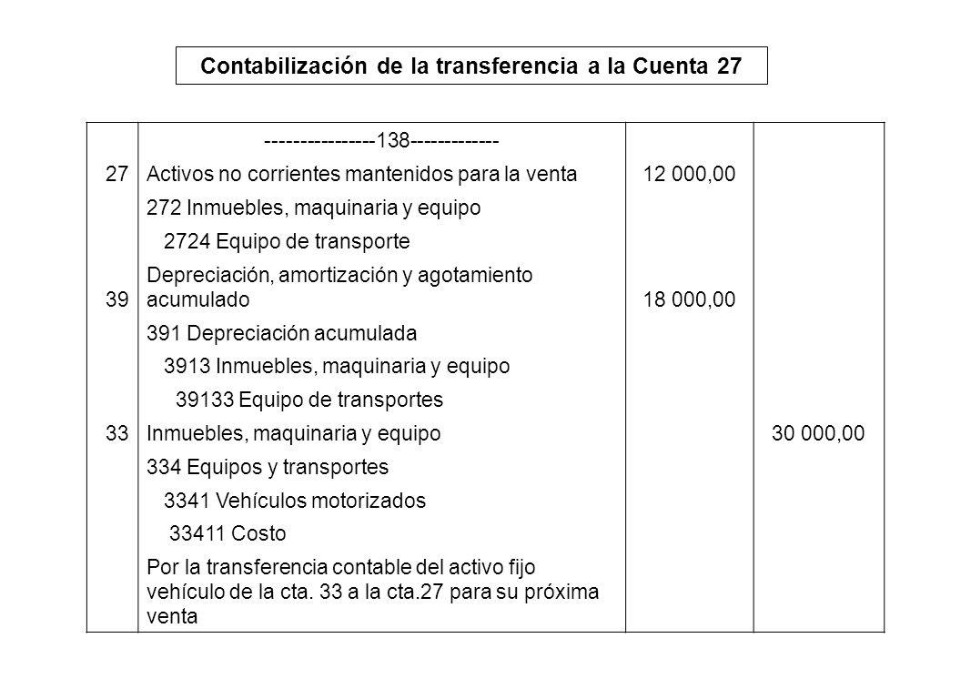 Contabilización de la transferencia a la Cuenta 27 ----------------138------------- 27Activos no corrientes mantenidos para la venta12 000,00 272 Inmu