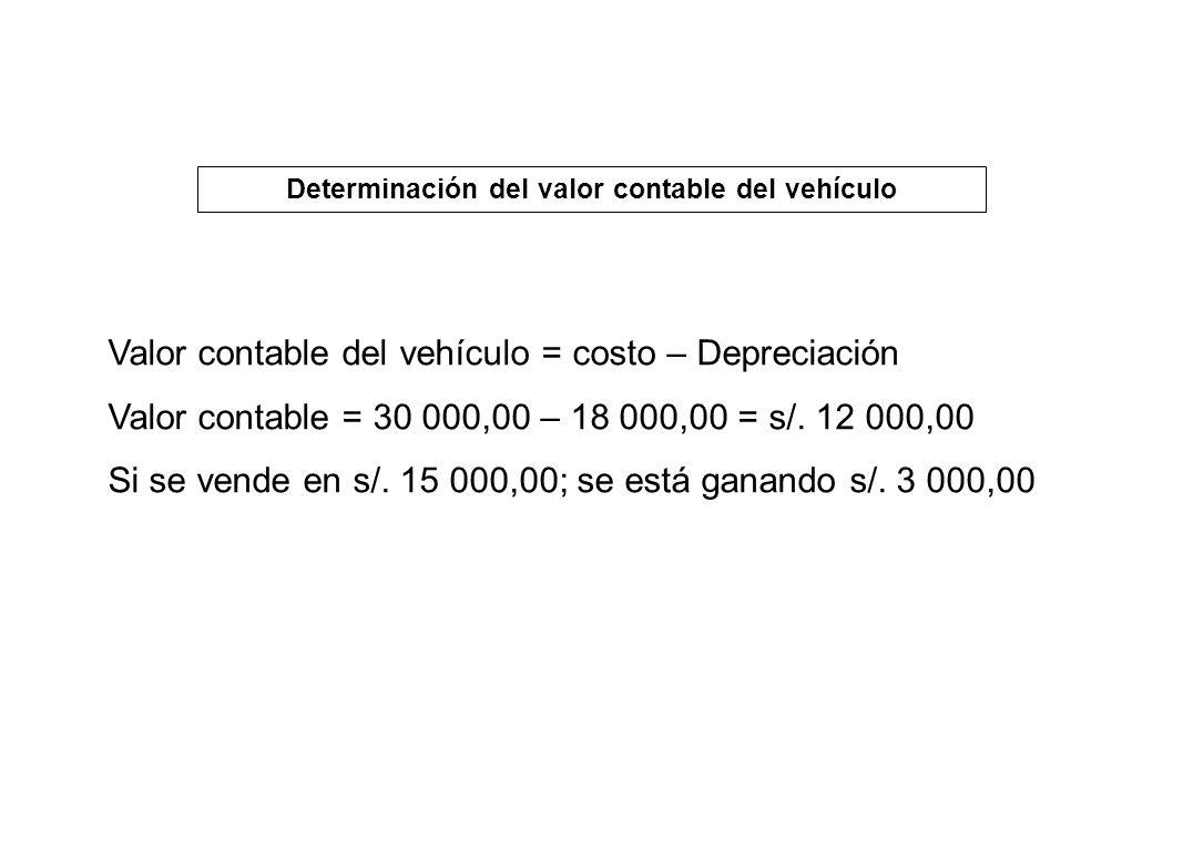 Determinación del valor contable del vehículo Valor contable del vehículo = costo – Depreciación Valor contable = 30 000,00 – 18 000,00 = s/. 12 000,0