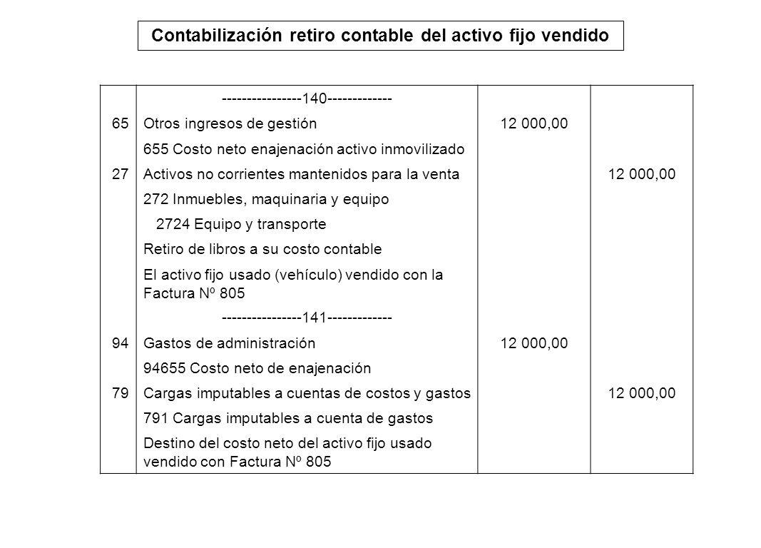 Contabilización retiro contable del activo fijo vendido ----------------140------------- 65Otros ingresos de gestión12 000,00 655 Costo neto enajenaci