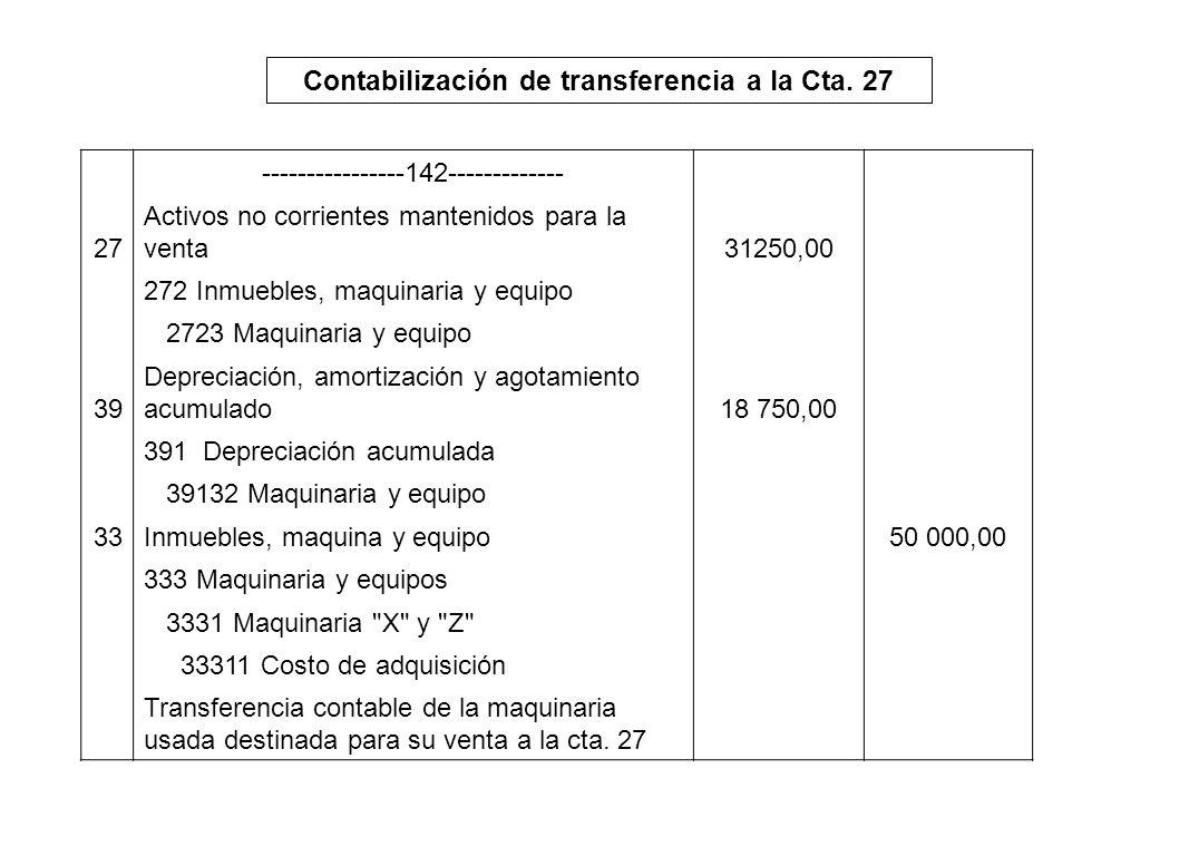 Contabilización de transferencia a la Cta. 27 ----------------142------------- 27 Activos no corrientes mantenidos para la venta31250,00 272 Inmuebles