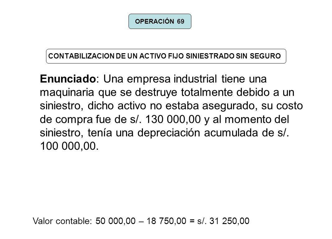 CONTABILIZACION DE UN ACTIVO FIJO SINIESTRADO SIN SEGURO Enunciado: Una empresa industrial tiene una maquinaria que se destruye totalmente debido a un