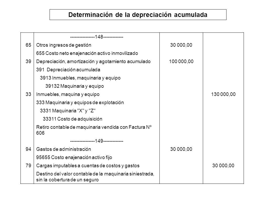 Determinación de la depreciación acumulada ----------------148------------- 65Otros ingresos de gestión30 000,00 655 Costo neto enajenación activo inm