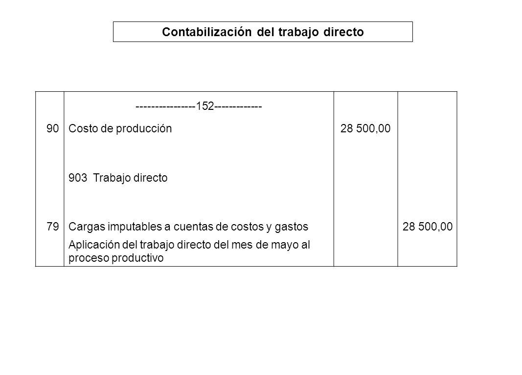 Contabilización del trabajo directo ----------------152------------- 90Costo de producción28 500,00 903 Trabajo directo 79Cargas imputables a cuentas
