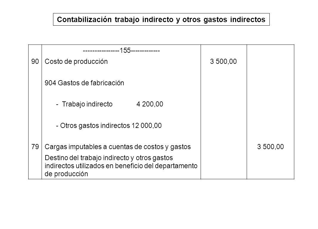 Contabilización trabajo indirecto y otros gastos indirectos ----------------155------------- 90Costo de producción3 500,00 904 Gastos de fabricación -