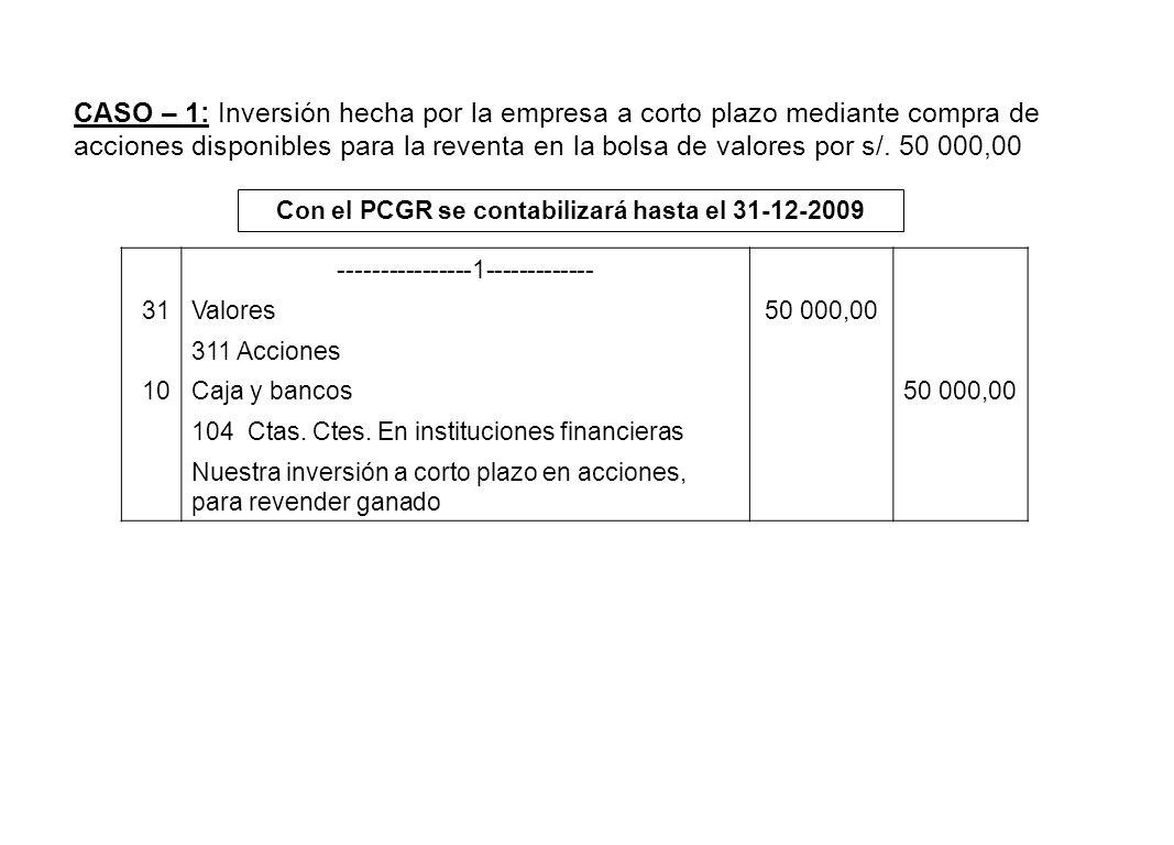 CASO – 1: Inversión hecha por la empresa a corto plazo mediante compra de acciones disponibles para la reventa en la bolsa de valores por s/. 50 000,0
