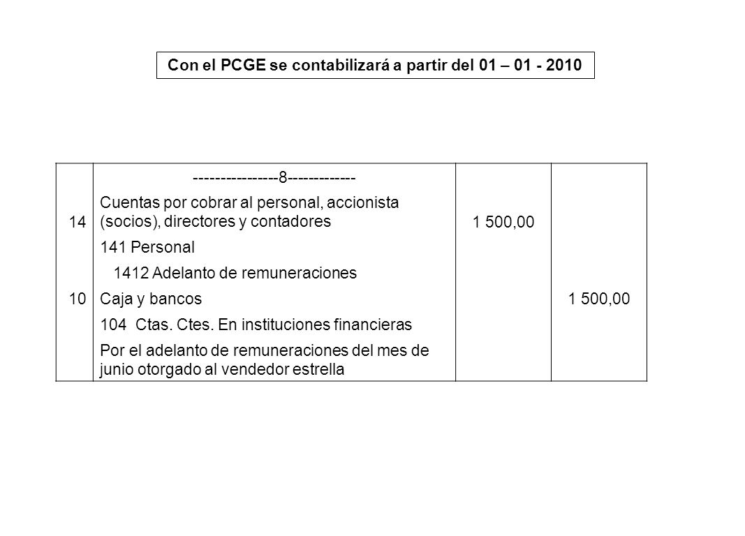 Con el PCGE se contabilizará a partir del 01 – 01 - 2010 ----------------8------------- 14 Cuentas por cobrar al personal, accionista (socios), direct
