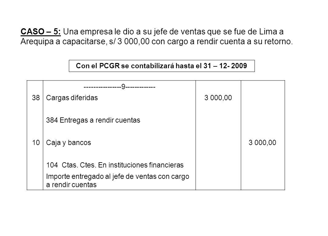 CASO – 5: Una empresa le dio a su jefe de ventas que se fue de Lima a Arequipa a capacitarse, s/ 3 000,00 con cargo a rendir cuenta a su retorno. Con