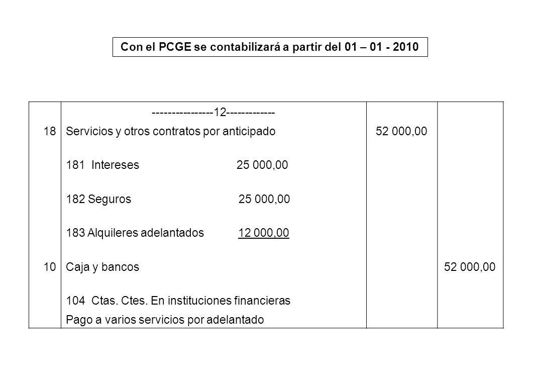 Con el PCGE se contabilizará a partir del 01 – 01 - 2010 ----------------12------------- 18Servicios y otros contratos por anticipado52 000,00 181 Int