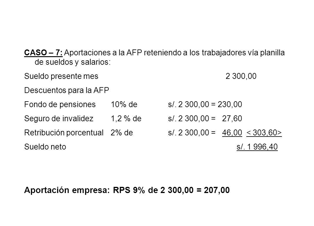 CASO – 7: Aportaciones a la AFP reteniendo a los trabajadores vía planilla de sueldos y salarios: Sueldo presente mes2 300,00 Descuentos para la AFP F