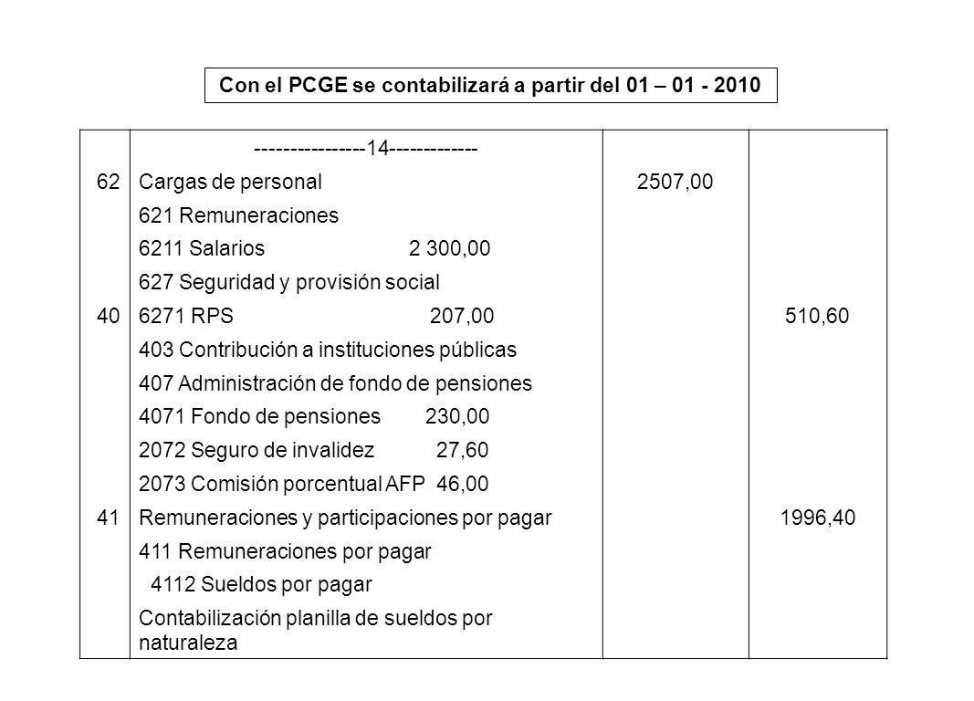 Con el PCGE se contabilizará a partir del 01 – 01 - 2010 ----------------14------------- 62Cargas de personal2507,00 621 Remuneraciones 6211 Salarios