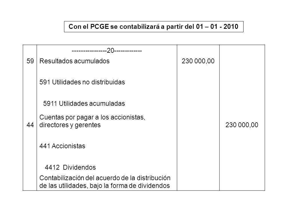 Con el PCGE se contabilizará a partir del 01 – 01 - 2010 ----------------20------------- 59Resultados acumulados230 000,00 591 Utilidades no distribui